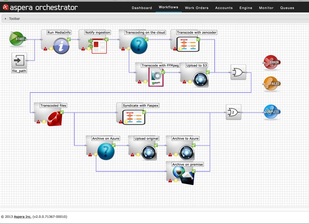 B_0315_Orchestrator-UI-Designer