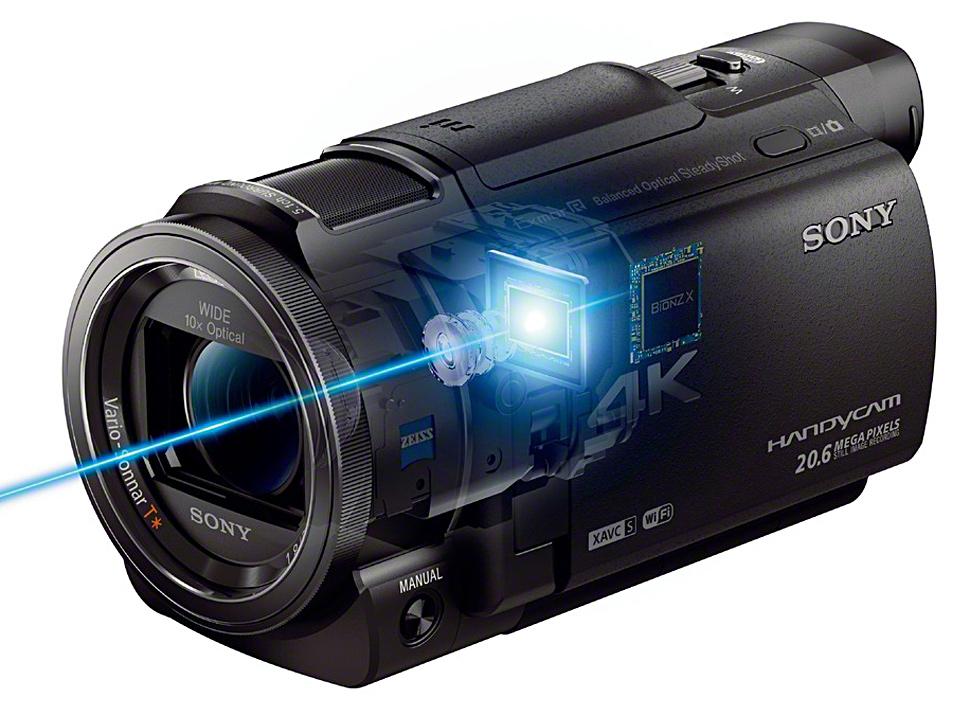 B_0115_Sony_FDR_AX33_Module