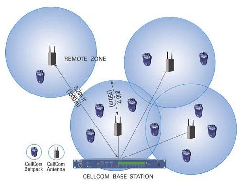 B_0507_Clear_Com_Zones