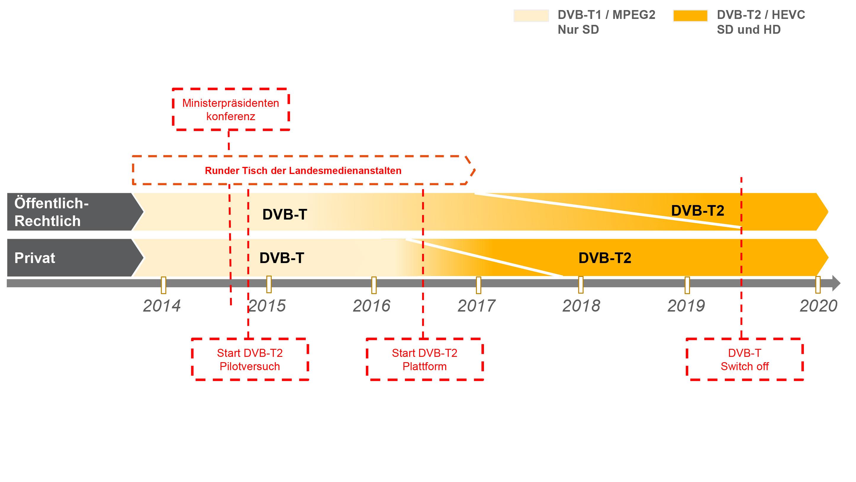 B_1114_DVB_B_7