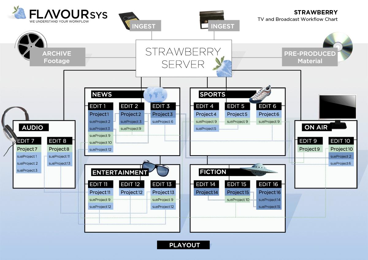 B_IBC11_Straw_Workflow_1