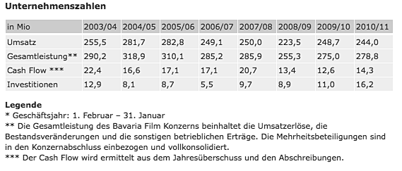 B_0312_Bavaria_Facts_2
