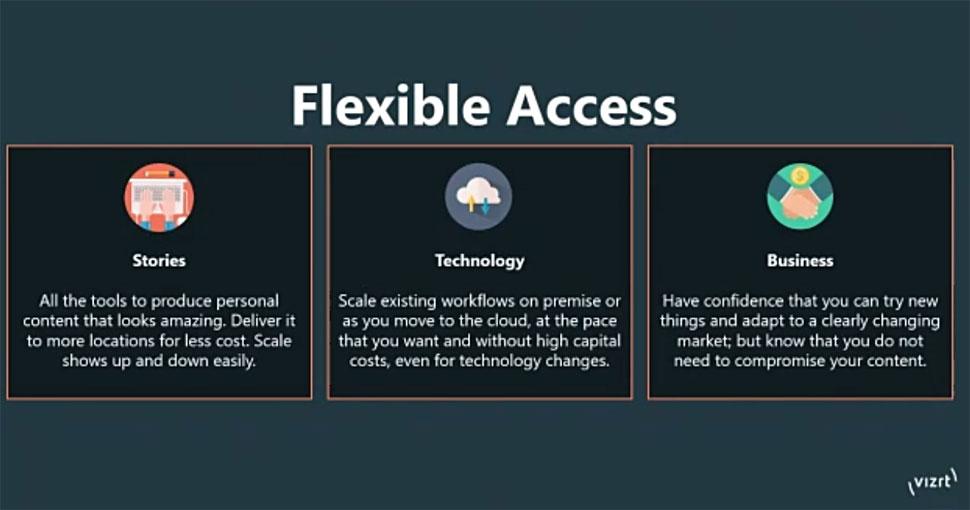 B_0121_Vizrt_FlexibleAccessPoints