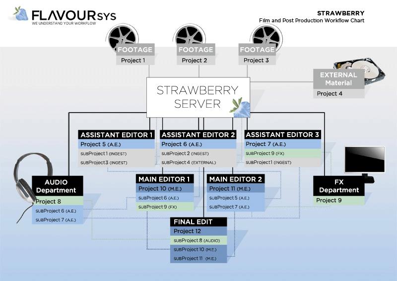 B_IBC11_Straw_Workflow_2