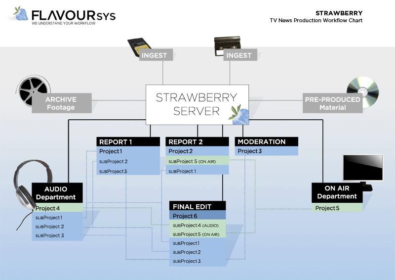 B_IBC11_Straw_Workflow_3