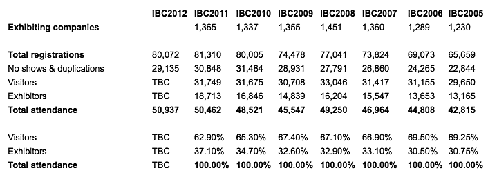 B_IBC12_Statistik_2