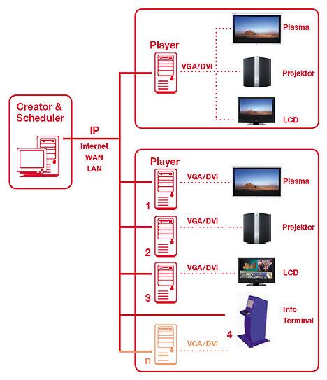 B_1106_JVC_TV_Tool_Grafik