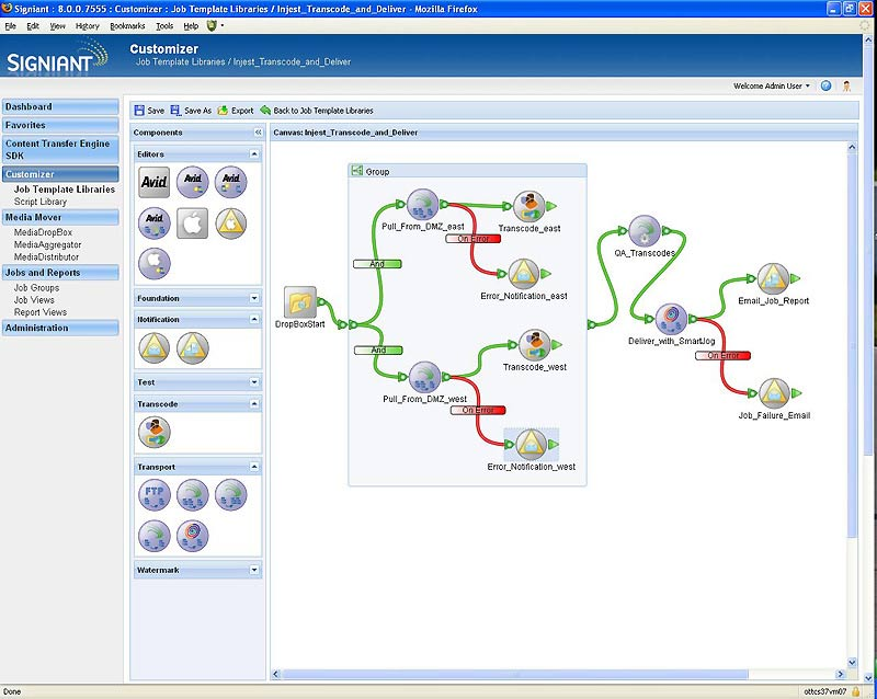 B_NAB09_Signiant_Workflow