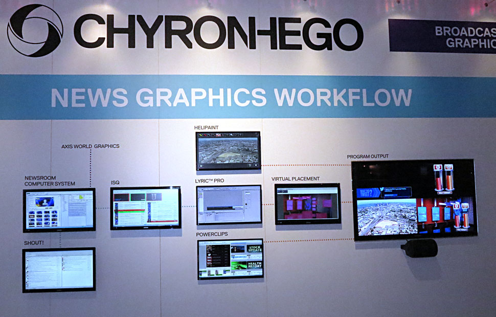 B_0514_ChyronH_Workflow