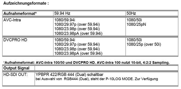 40097-B_1108_Pana_Tafel_HPX3700E