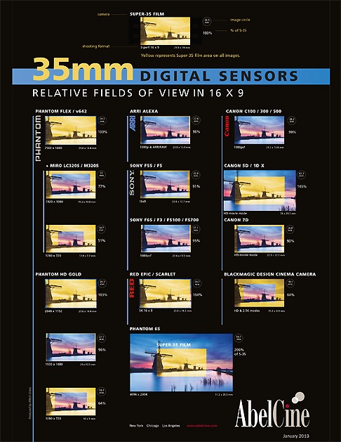 B_0313_35mm_DigitalSensors_13