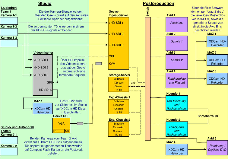 B_0412_RR_Workflow