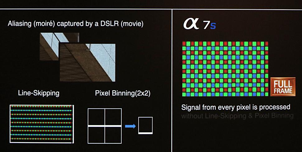 B_0814_Sony_Alpha_7S_Grafik