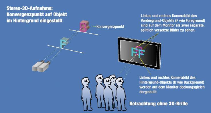 B_0910_Live3D_3_Baukasten
