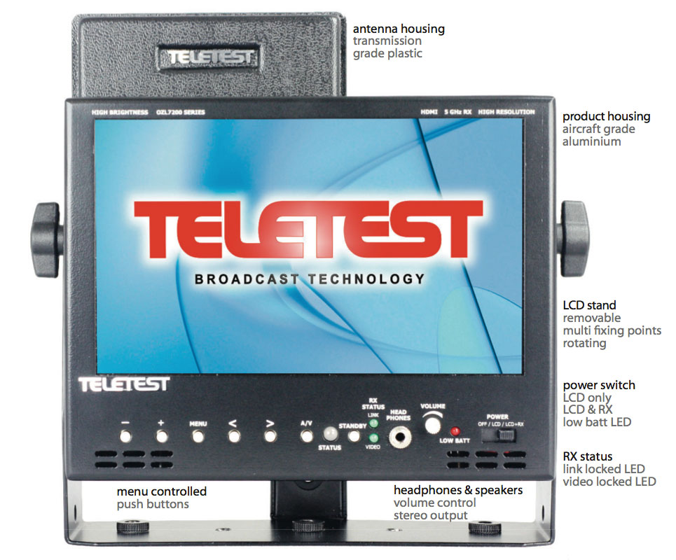 B_0813_Teletest_Telesend-LCD-Receiver-front