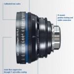 Zeiss: Compact Primes