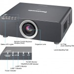 Panasonic: PT-D6000-Serie