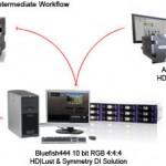 Bluefish444: Zusammenarbeit mit Avid bei HDCAM SR