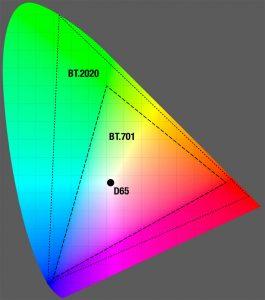 B_0214_Farbraum_Diagramm