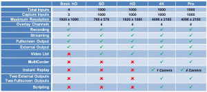 B_0216_VMix_Tabelle