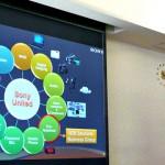 Sony erläutert strategische Bedeutung des Profibereichs
