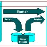 NAB2007: Dimetis mit Recorder und Software für Broadcast-Netzwerke