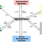 Netorium liefert Medientransfer-Lösung Medway an BR