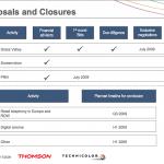 Thomson will Grass-Valley-Verkauf vor Jahresende abschließen