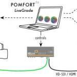 Pomfort: LiveGrade