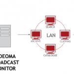 DVC vertreibt spanische MAM-Software