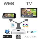 Softron Smart Playout Engine: simultaner Playout für TV und Web
