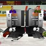 Ventuz 4: Grafik-Software mit Playout-Funktion