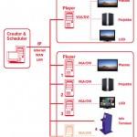 JVC vertreibt Grafik- und Präsentationslösung TV-Tools von Tecsoft