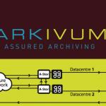 Arkivum: A-Stor Archivsystem