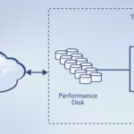 Silex, David und Quantum installieren verbesserte Archivierungslösung