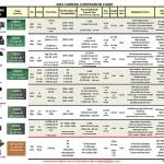 Vergleichstabelle: Digital Cinema Cameras
