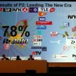 IBC2007: Panasonic ohne Stand