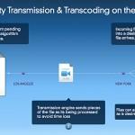 IBC2012: Brevity — file-basierte Video-Transkodierung und -Übertragung