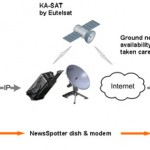 Schott und Teracue verbinden Sat- mit IP-Übertragung