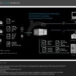 IBC2013: Marquise Technologies erweitert Vertrieb