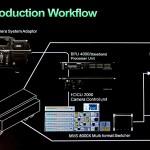 IBC2013-Video: Sony 4K-Live-Workflow