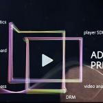 IBC2014: Adobe entwickelt Content Protection weiter