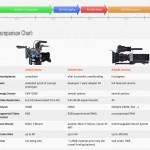 4K-Kamera-Projekt: Apertus Axiom Beta