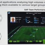 IBC2014: Sport-Analyselösung von SAP und Panasonic