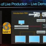 IBC2014-Video: Sony zeigt 4K-Live-Übertragung via IP