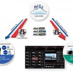 IBC2015: Panasonic erweitert Funktionalität von P2Cast