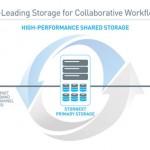 IBC2015: StorNext 5 mit Cloud-Anbindung