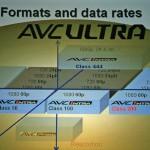 NAB2012: Panasonic zeigt 4K-Varicam-Designmodell, AVC-Ultra, kleine Speicherkarte und mehr