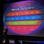 NAB2014-Video: Was ändert sich mit Avids Media Central Plattform?