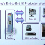 NAB2014: 4K-Workflow bei Grass Valley